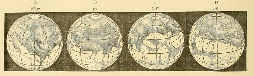 Observations de Mars par Maraldi en 1704