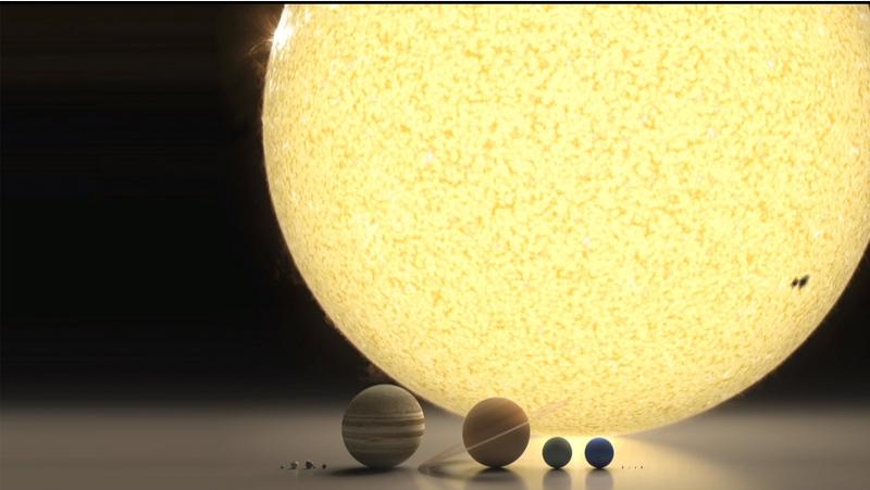 Système solaire et ses astres à l'échelle de taille