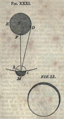 Explictation géométrique des phases de Mars